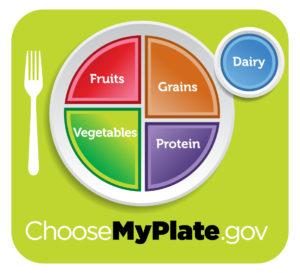 Teach nutrition with MyPlate